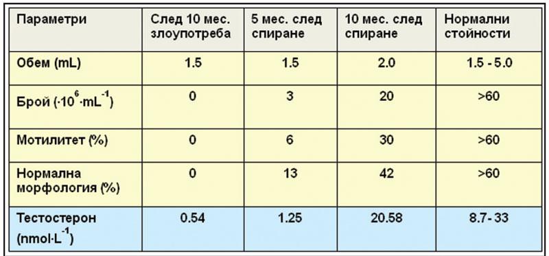 doping-tablica